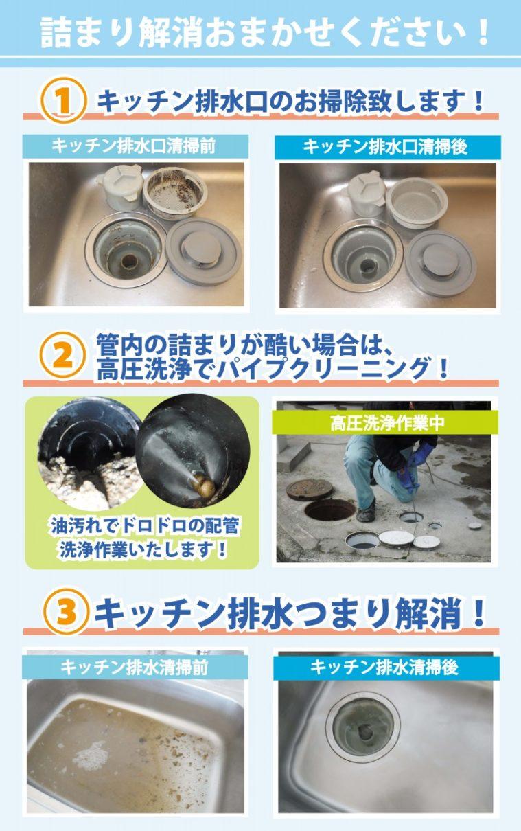 キッチンの詰まり修理水道業者アクアドクターが解消いたします!